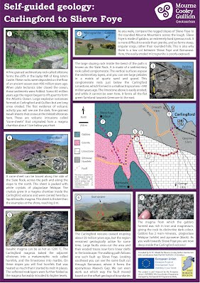 Self-Guided Geology Leaflets